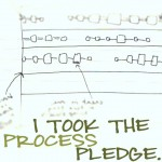 Process Pledge